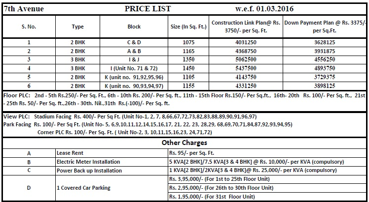 Gaur City 7th Avenue Price List