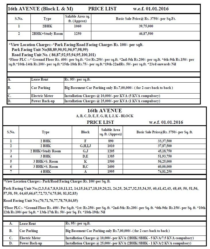 Gaur City 16th Avenue Pricelist