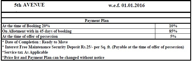 Gaur City 5th Avenue Payment Plan